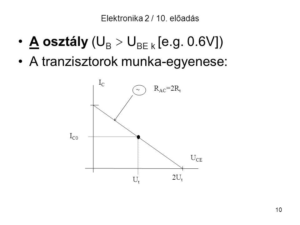 A osztály (UB > UBE k [e.g. 0.6V]) A tranzisztorok munka-egyenese: